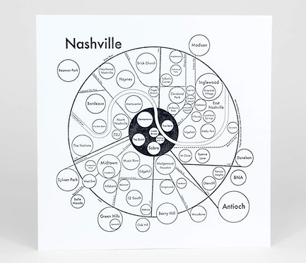 Nashville Letterpress Print