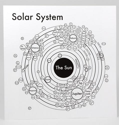 Solar System Letterpress Print