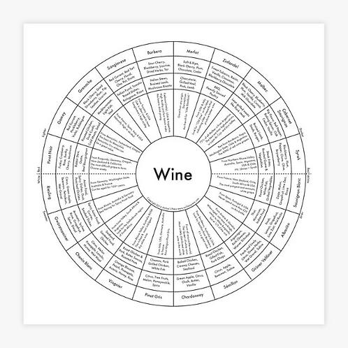 Wine Letterpress Print