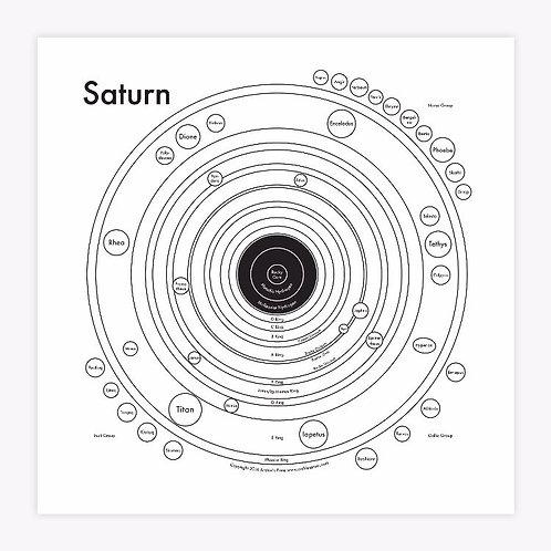 Saturn Letterpress Print