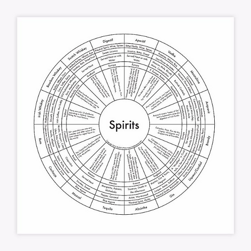 Spirits Letterpress Print