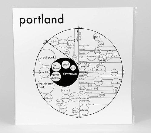 Portland (Oregon) Letterpress Print