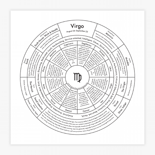 Virgo Letterpress Print