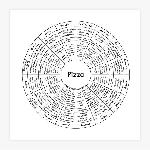 Pizza Letterpress Print