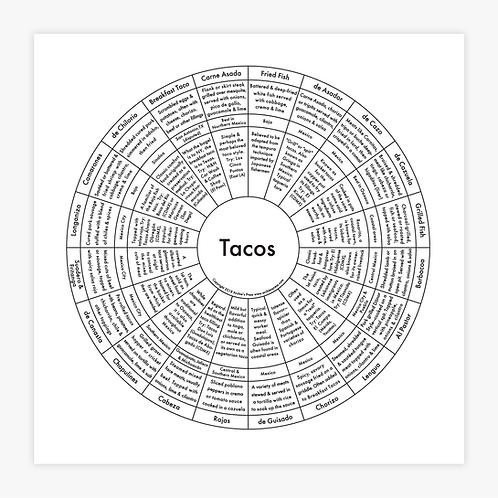 Taco Letterpress Print