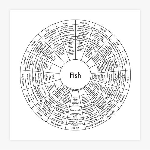 Fish Letterpress Print