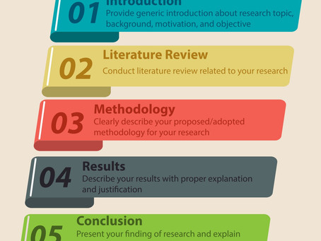 Writing the best thesis: An opinion from degree completed Ph.D. students