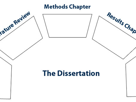 HOW MANY CHAPTERS SHOULD A DISSERTATION HAVE?