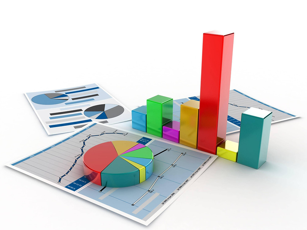 Correlation Analysis using SPSS