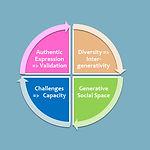 empowerment pathway.jpg