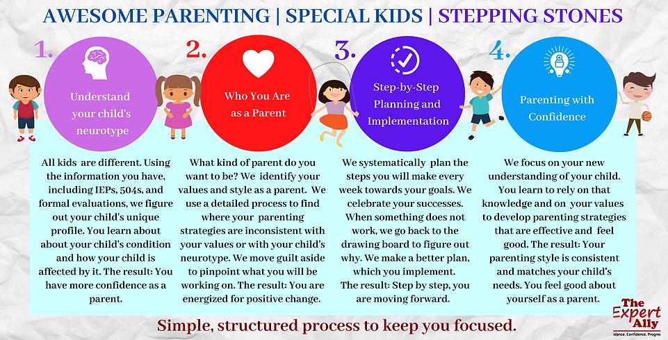 Parent Coaching color background.png