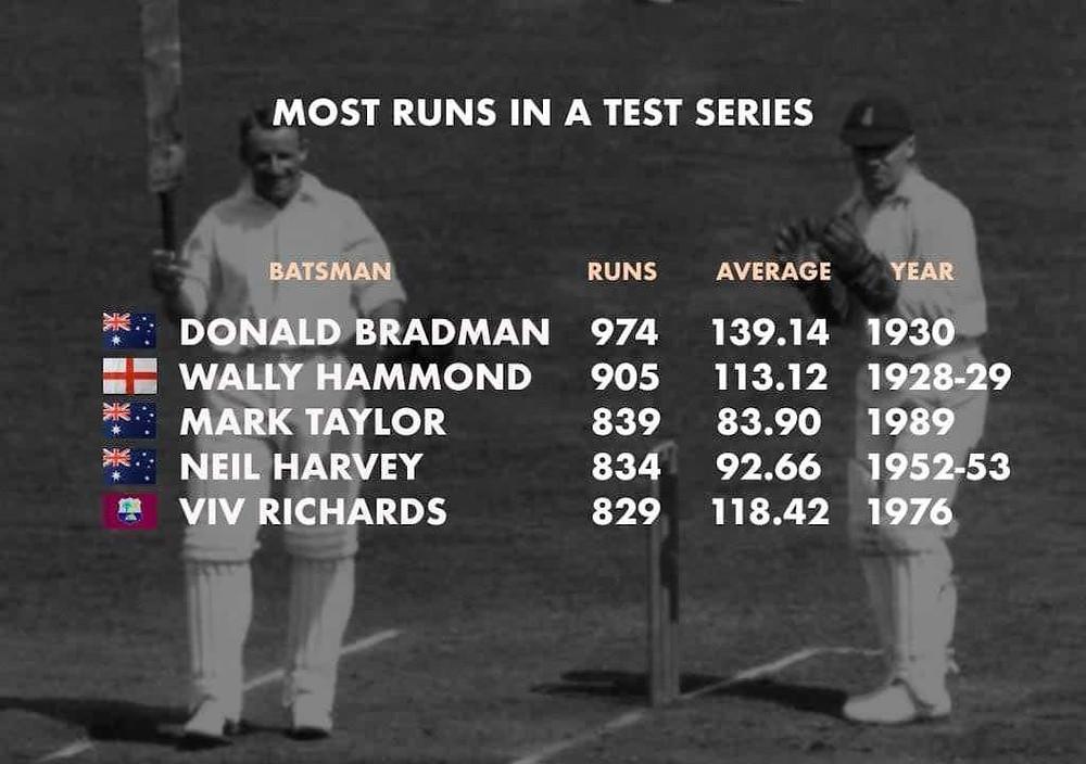 Don Bradman's history for most runs