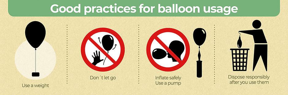 Balloon Usage.jpg