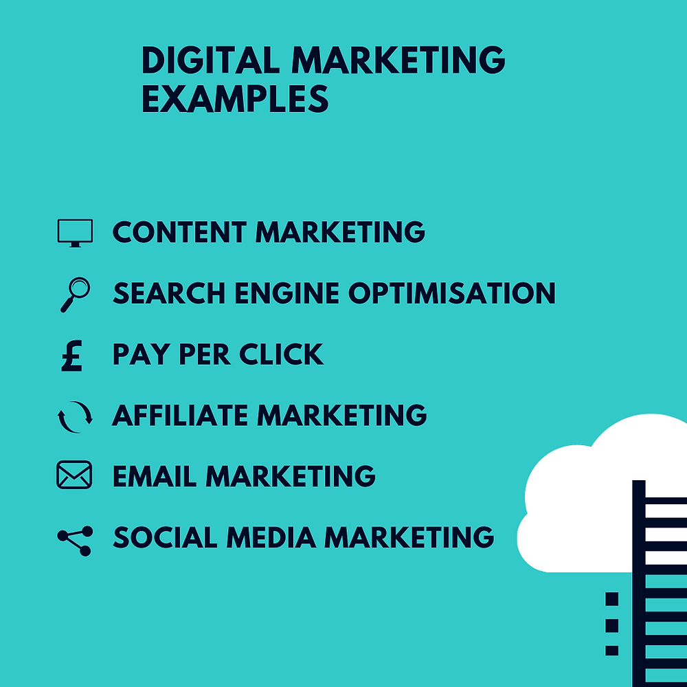 example of digital marketing