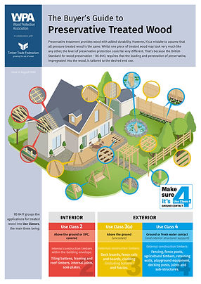 WPA-TTF Buyer's Guide to Treated Timber