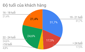 survey 1.png