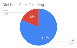 survey 2.png