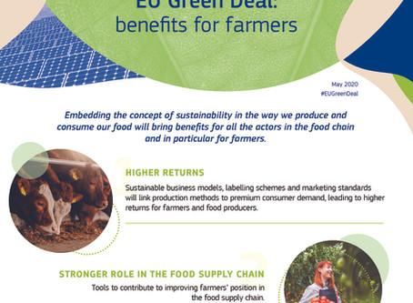 European Green Deal -Farm to Fork strategy