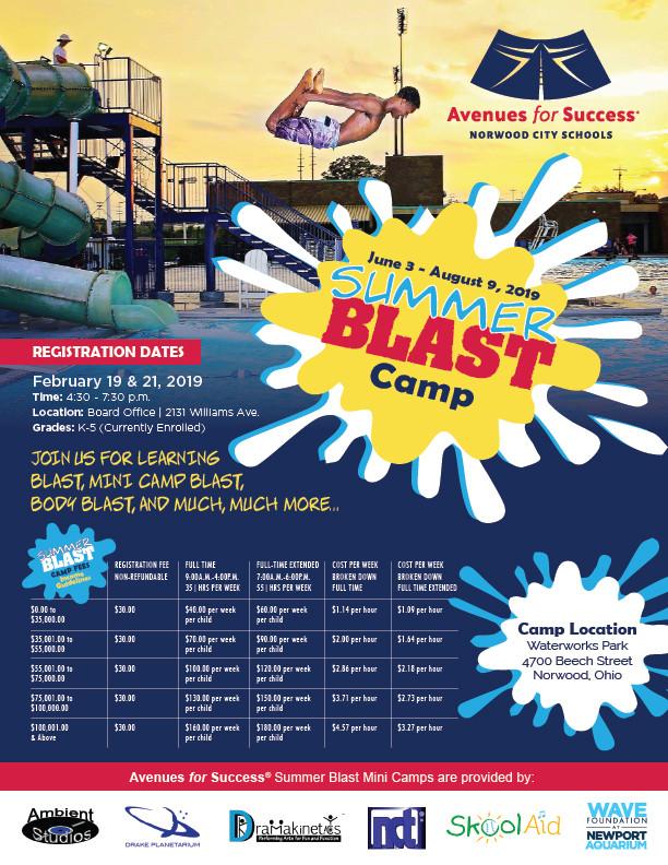 2019 Summer Blast Camp Registration