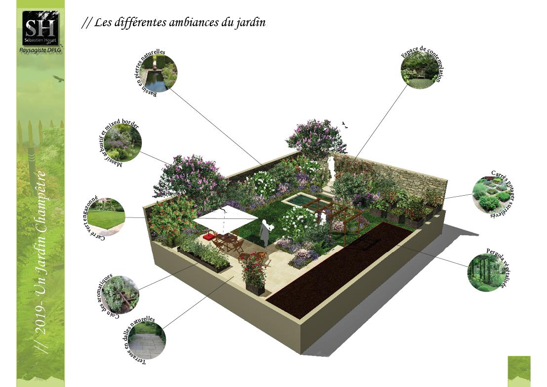 Le jardin Champêtre