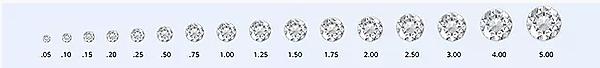 משקל יהלום בקארט.png