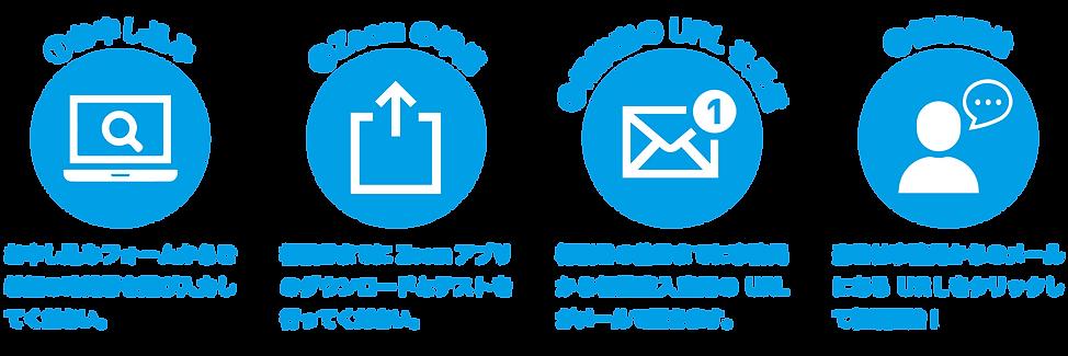 申し込み・受講方法_アートボード 1.png