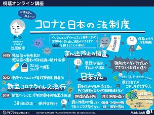 コロナと日本の法制度 (1).png