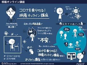 コロナを乗り切る!桐蔭オンライン講座.png