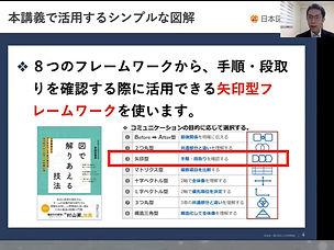 『図解』「トイレットペーパーの買い占めから学ぶ論理思考」.jpg