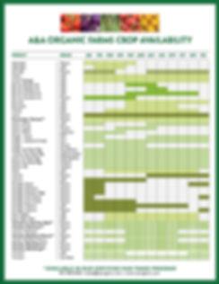AA Crop Avail Chart 12.30.19.jpg