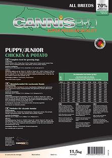 CannisPro_Etikett_All_Dogs_Puppy_Junior_001C.jpg