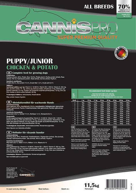 Puppy/Junior - Chicken & potato (Grain Free) 11,5kg