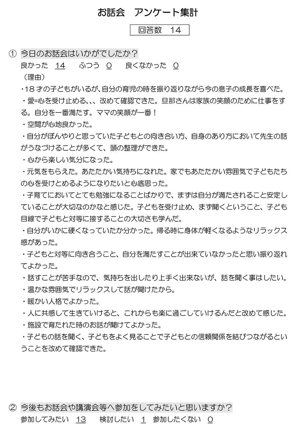 平成31年1月24日えびちゃんぬくもりサロンin岐阜アンケート集計-1.jpg