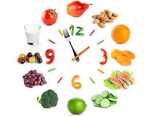 diet-gain-time.jpg
