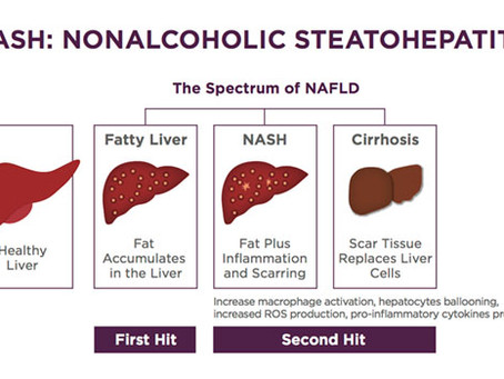 Semaglutide Shows Promise for Fatty Liver Disease