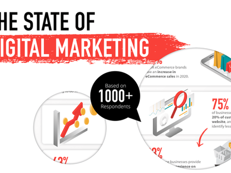 The State Of Digital Marketing In 2021: How Covid-19 Has Influenced Strategy