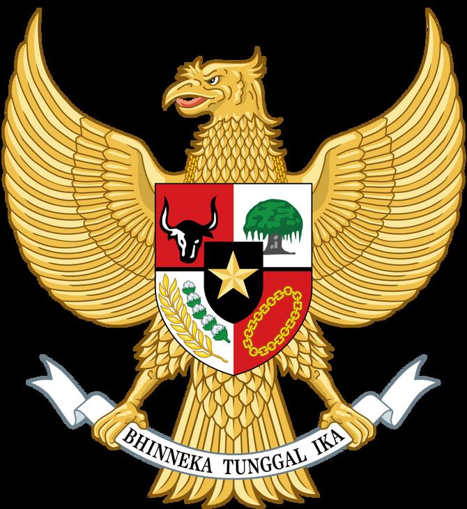 Indonesia's National Emblem - The Garuda Pancasila
