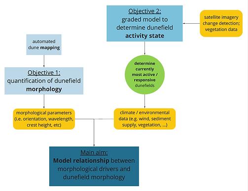 methodology_diagram.PNG