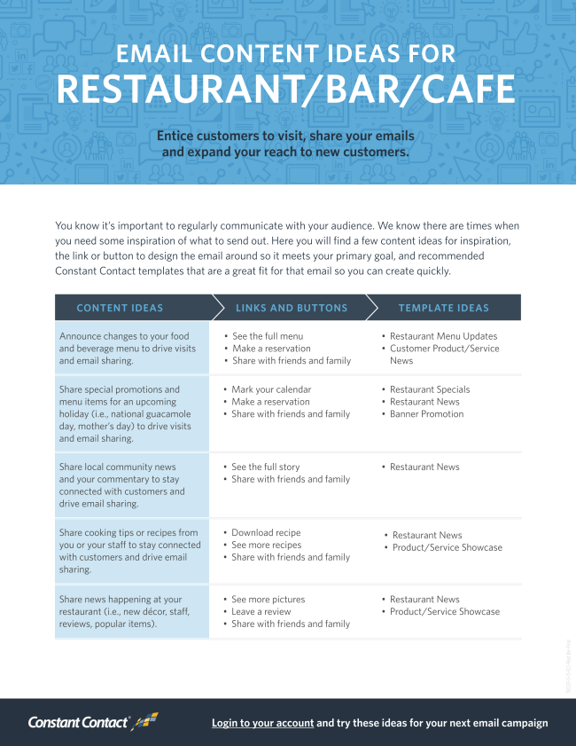 Restaurant, Bar, & Cafe
