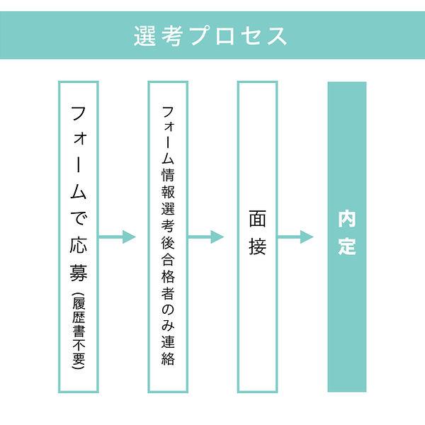 選考プロセス.jpg