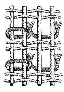 Jufti knotting usedin pile rug weaving