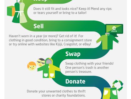 Decluttering Your Closet