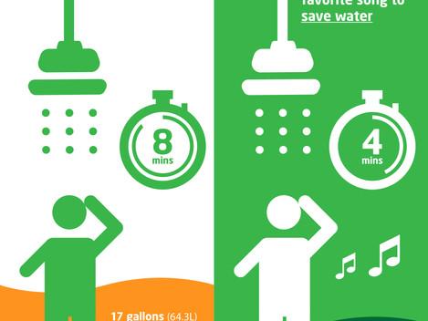 Shower Water Saving Tips
