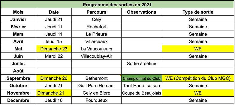 Programme sorties MGC Mai2021.jpg