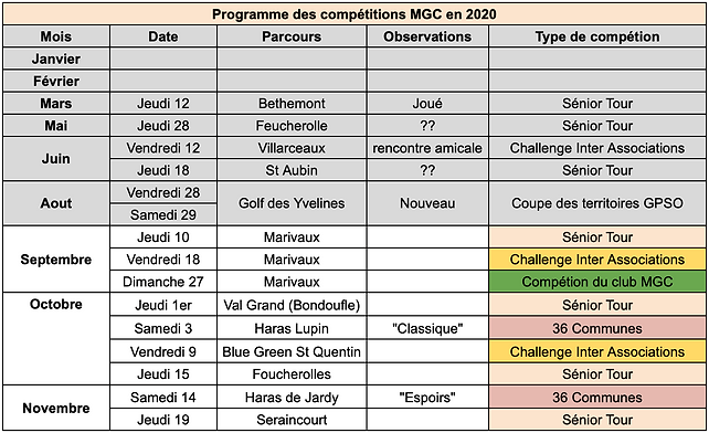 Calendrier Competitions sept 2020.png