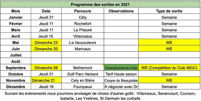 Programme sorties MGC 2021.jpg