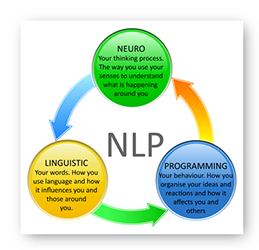 what is nlp.png