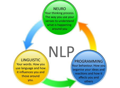 FREE NLP introduction