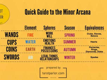 Tips to Master Different Tarot Decks (Beginners Tips #2)