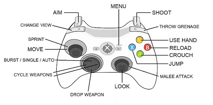 Xbox Controller Layout.jpeg